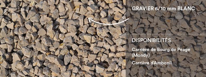 Matériaux Cheval Granulats gravier 6/10 mm blanc pour travaux paysagers