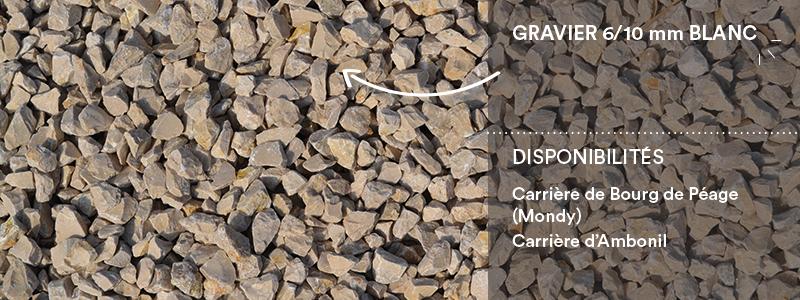 Matériaux Cheval Granulats gravier 6/10 mm blanc pour voiries, chemins, cours