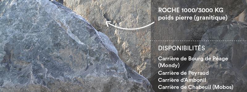Matériaux Cheval Granulats roche 1000/3000 kg pour travaux paysagers