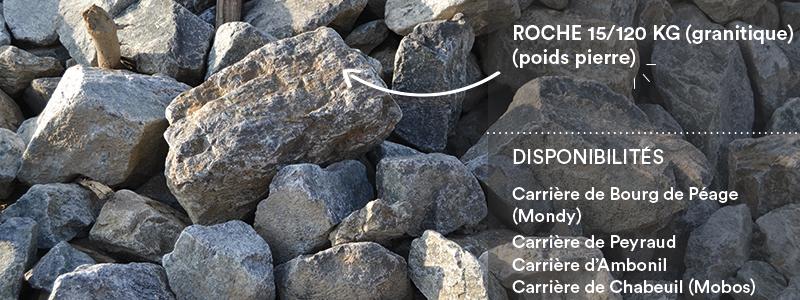 Matériaux Cheval Granulats roche 15/120 kg pour travaux paysagers