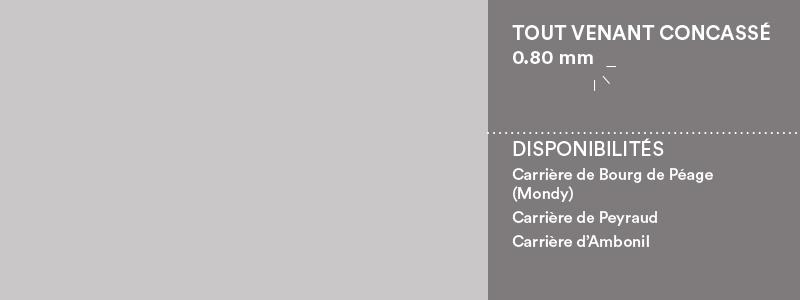 Matériaux Cheval Granulats tout venant concassé 0/80 mm pour voiries, chemins et cours.